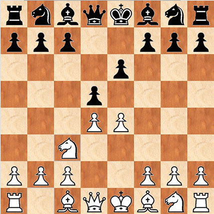 Chess rules: The ultimate guide for beginners