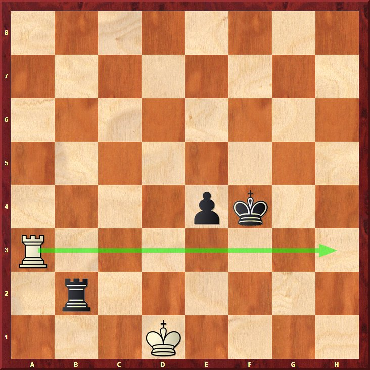 philidor position rook endgame