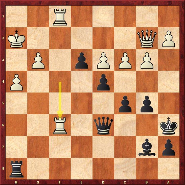 chess tactics pin