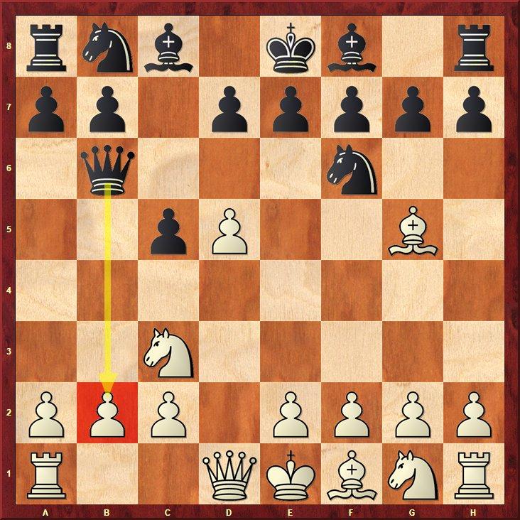 Vaganian Gambit Trompowsky Attack