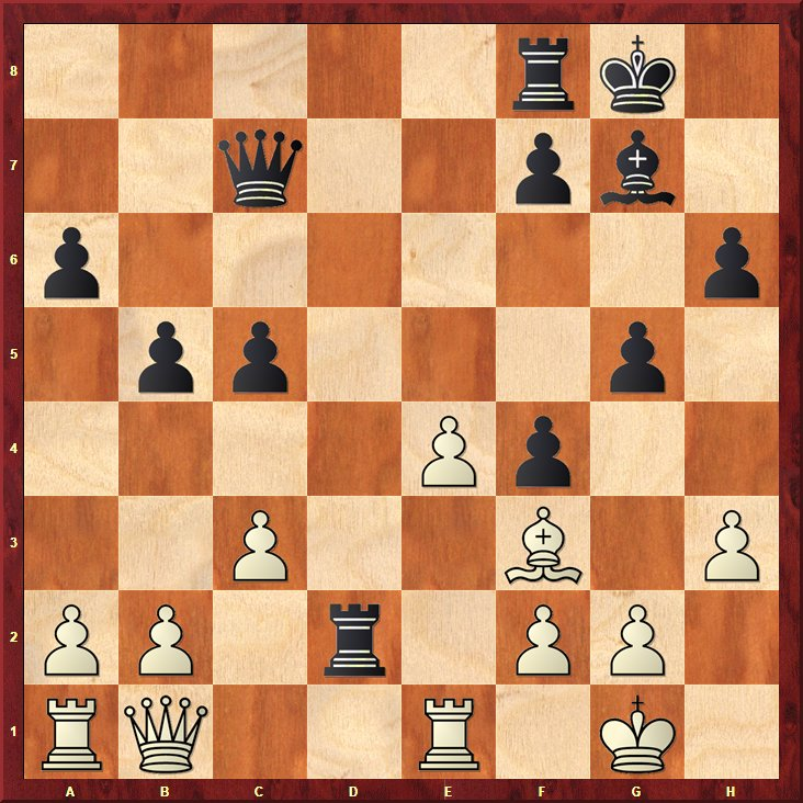 Magnus Carlsen Strategy