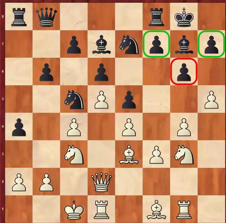 chess fianchetto structure